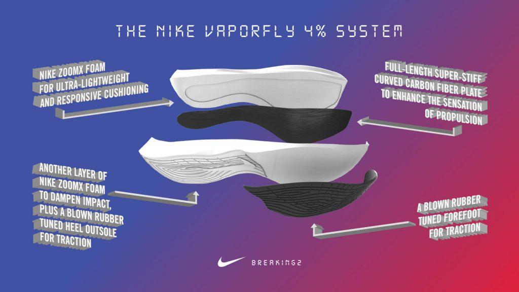 Arriva la Nike Zoom Vaporfly 4% in nuovi colori 3